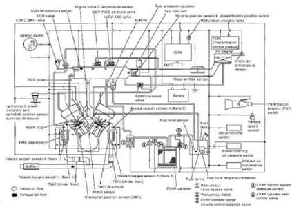 1999 Nissan Pathfinder Radiator Diagram 1987 Nissan