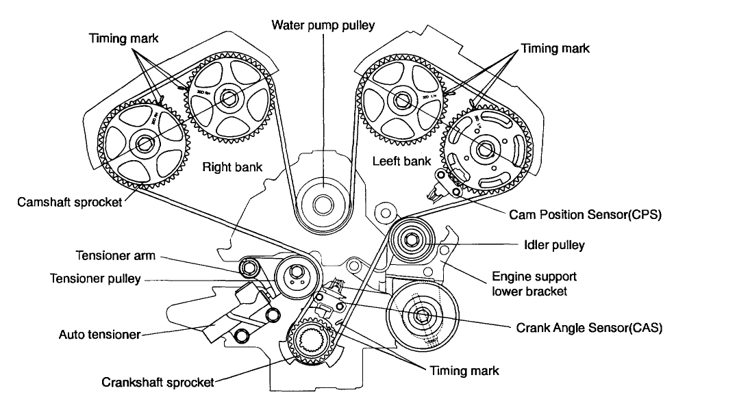 2002 Kia Carnival Timing Belt Diagram: Engine Mechanical