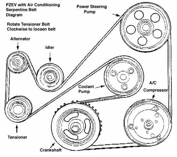 2003-4 Pzev Engine Serpentine Belt Diagrams throughout