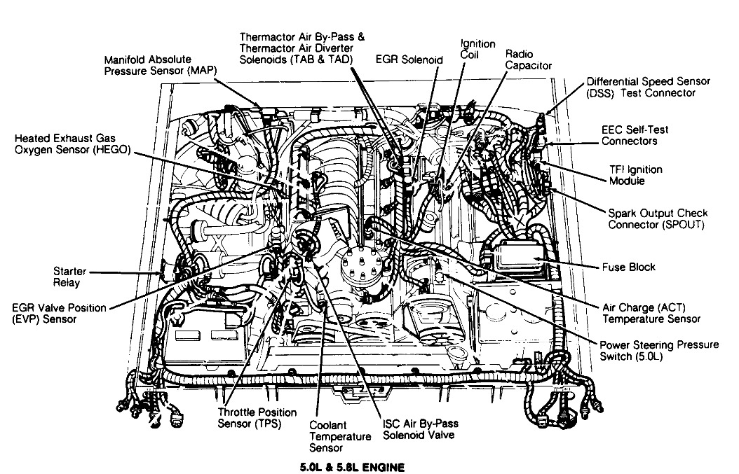 1995 f 150 xlt engine diagram