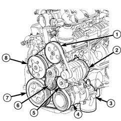 2004 Chrysler Pacifica Engine Diagram Volkswagen Wiring 2005 V6 3.8l Serpentine Belt With 2006 ...