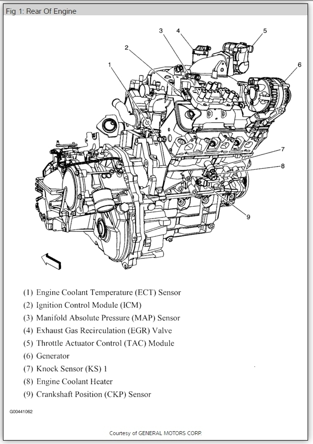 2010 Chevy Equinox Exhaust Diagram