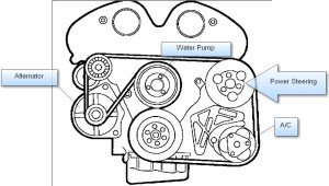 2003 Saturn Vue Engine Diagram | Automotive Parts Diagram Images