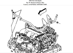 2003 Chevy Malibu Engine Diagram | Automotive Parts