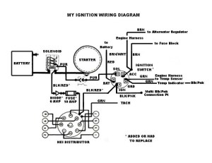 350 Chevy Starter Motor Wiring Diagram How To Wire A Chevy