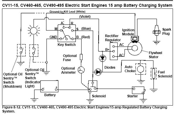 small engine electric starter diagram  98 chevy malibu fuse