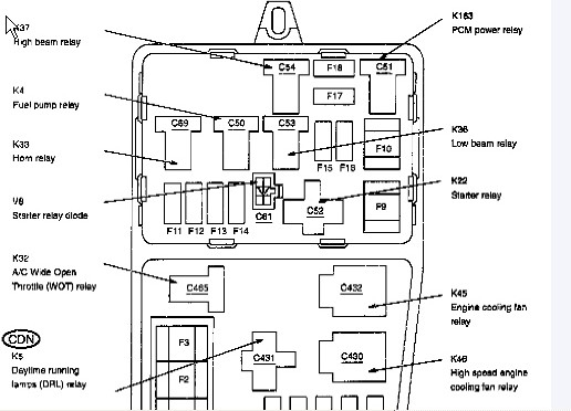 1999 ford cougar fuse box diagram