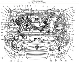 1997 Ford F150 46 Engine Diagram | Automotive Parts