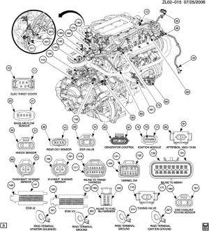 2008 Saturn Vue Engine Diagram | Automotive Parts Diagram