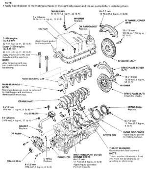 2000 Honda Civic Engine Diagram | Automotive Parts Diagram