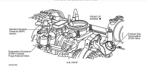 2000 Chevy Blazer Engine Diagram | Automotive Parts