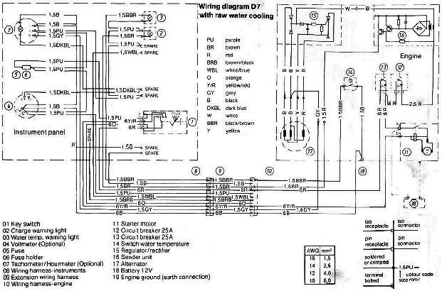 Idrive X1 Wiring Diagram
