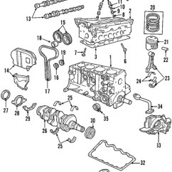 Bmw Stereo Wiring Diagram Frog Dissection Nuptial Pad 2002 2 0 Zetec Engine Auto Electrical Related With