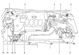 2000 Dodge Neon Engine Diagram | Automotive Parts Diagram