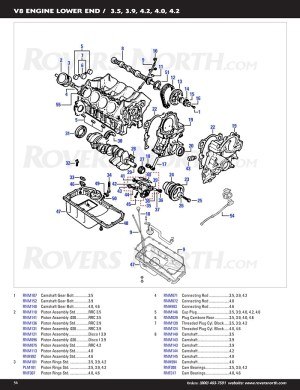 2003 Land Rover Discovery Engine Diagram | Automotive