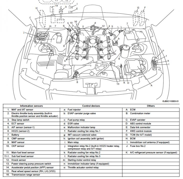 2003 suzuki vitara engine diagram