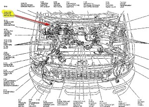 2002 Ford Expedition Engine Diagram | Automotive Parts