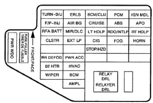 2003 Chevy Cavalier Engine Diagram | Automotive Parts