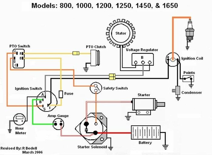 20 Kohler Courage Engine Wiring Diagram