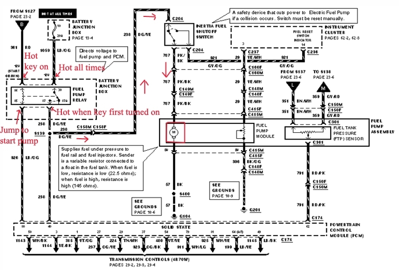 Here Is An Example Of 2003 Ford F150 Wiring Diagram Wiring Diagram with 1999 Ford F150 Engine