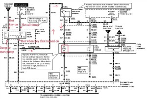 1999 Ford F150 Engine Diagram | Automotive Parts Diagram