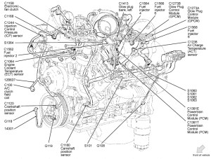 Ford 73 Diesel Engine Diagram | Automotive Parts Diagram