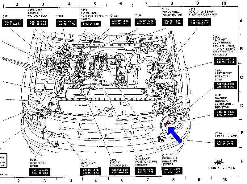 Ford F 150 5 4l Engine Diagram Ford 5.4L Engine Problems