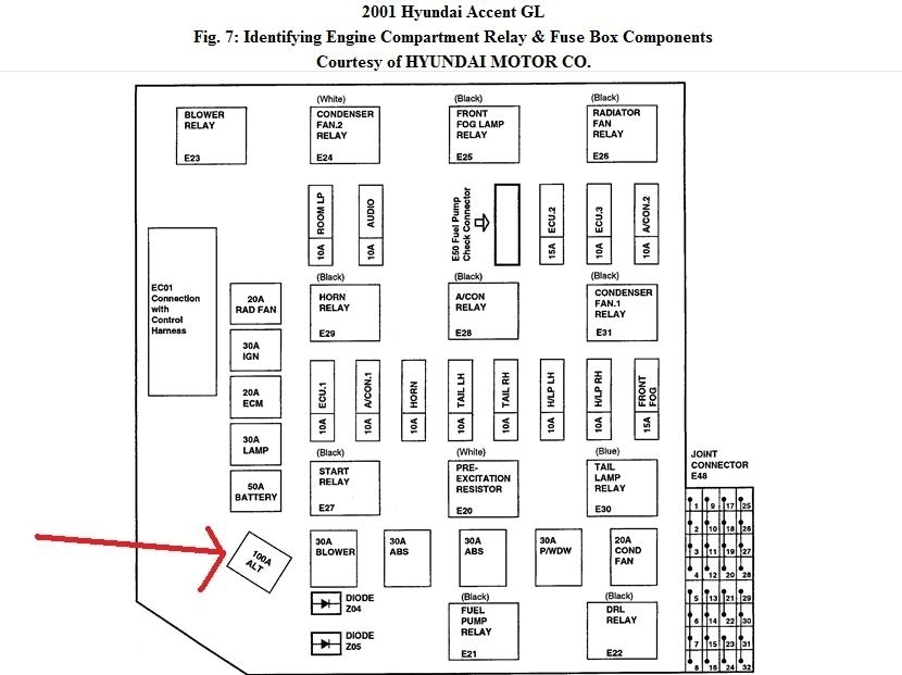 2003 Hyundai Elantra Fuse Box Diagram : 37 Wiring Diagram