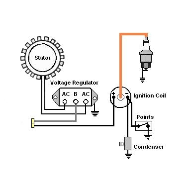 Wiring Diagram: 25 Kohler Ignition Switch Wiring Diagram