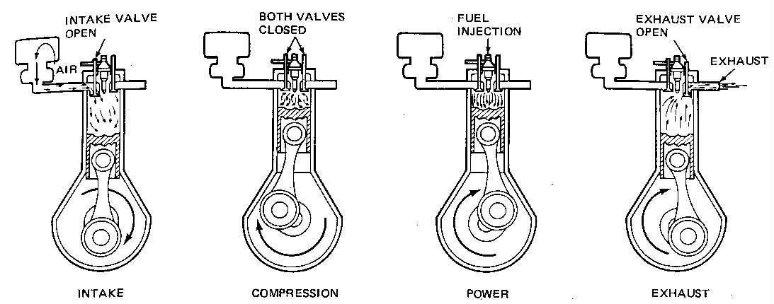 internal combustion engine lab manual