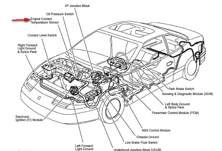 Ion Engine Diagram Saturn Ion Engine Manual Wiring Diagram