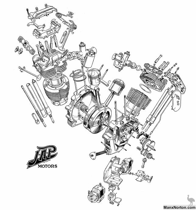 Jap V-Twin Engine Diagram for Harley V Twin Engine Diagram