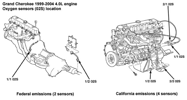 [DIAGRAM] 1998 Jeep Grand Cherokee O2 Sensor Wiring