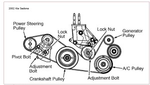 2002 Kia Sedona Engine Diagram | Automotive Parts Diagram
