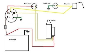 Small Engine Ignition Switch Wiring Diagram | Automotive