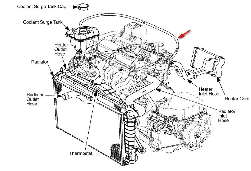 2002 Saturn Vue Engine Cooling System Diagram