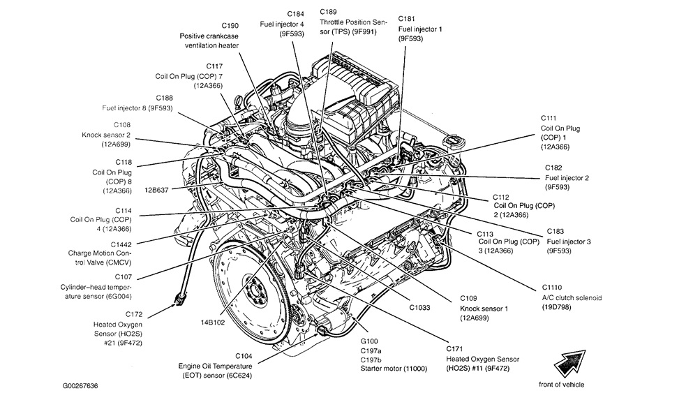 92 F150 4x4 Diagram Engine Sensors