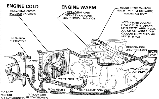 2005 chrysler pacifica engine wiring diagram
