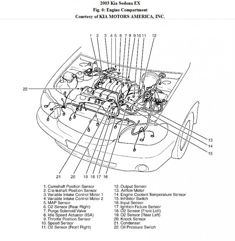 2004 Kia Sedona Engine Diagram : 30 Wiring Diagram Images