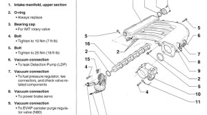2001 Vw Jetta Engine Diagram | Automotive Parts Diagram Images