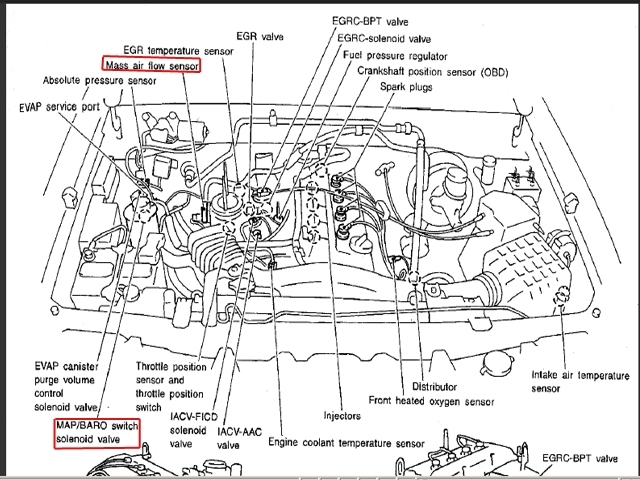Nissan Frontier Engine Diagram Nissan Gtr Engine Diagram