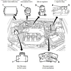 Opel Astra Wiring Diagram Horse Hoof Parts 2003 Corsa Auto Electrical