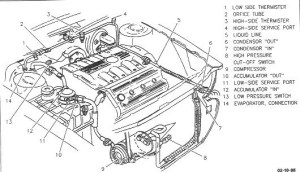 2000 Cadillac Deville Engine Diagram | Automotive Parts