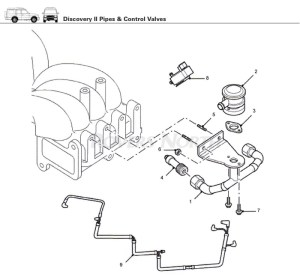 2003 Land Rover Discovery Engine Diagram | Automotive