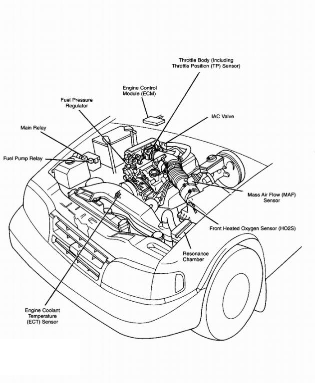 Ford Fusion Engine Diagram Automotive Wiring. Ford. Auto