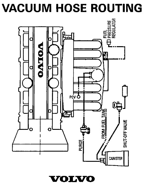 [DIAGRAM] 2000 Volvo S80 T6 Engine Diagram FULL Version HD
