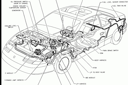 2002 Saturn Sl2 Wiring Diagram / Saturn Sc1 Engine Diagram
