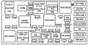 2002 Saturn Vue Engine Diagram | Automotive Parts Diagram