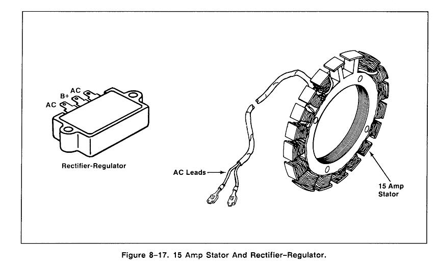 WIRING DIAGRAM FOR LAWN MOWER CHARGING SYSTEM - Auto