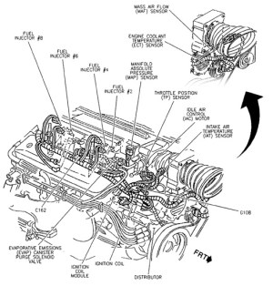 57 Liter Chevy Engine Diagram | Automotive Parts Diagram
